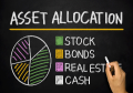MS asset allocation.png