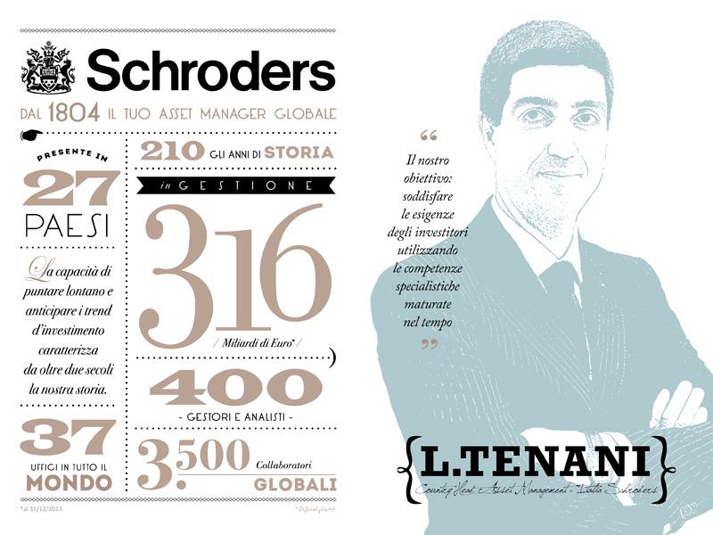 Infografica Schroders